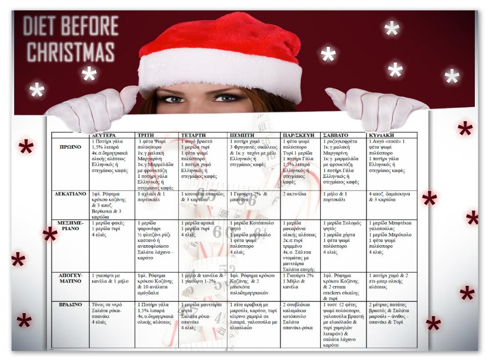 ... Έχουμε την πρώτη εβδομάδα της Christmas Diet