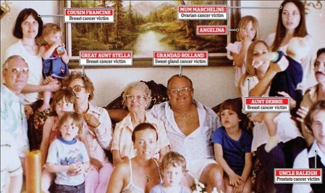 Η στοιχειωμένη φωτογραφία της Angelina Jolie το 1977! Έξι συγγενείς της πέθαναν από καρκίνο!
