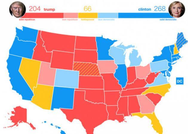 Εκλογές ΗΠΑ Live: Άνοιξαν οι κάλπες! Χίλαρι ή Τράμπ; | tlife.gr