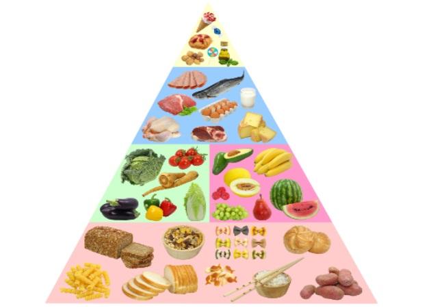 Η Δίαιτα Mayo Clinic
