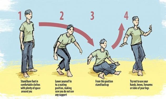 Με αυτή την άσκηση μπορείς να προβλέψεις πότε θα πεθάνεις | tlife.gr