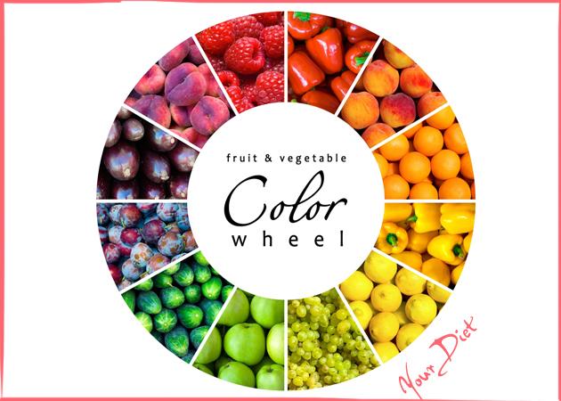 Τι χρώμα είναι η δίαιτά σου; Ανακάλυψε πως τα χρώματα σε βοηθούν να χάσεις κιλά…
