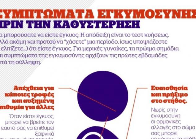 Infographic: Αυτά είναι τα συμπτώματα εγκυμοσύνης ΠΡΙΝ την καθυστέρηση | tlife.gr