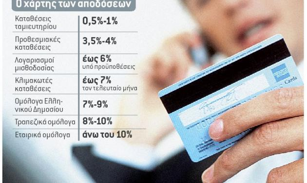 Ψαλίδι σε δάνεια και πιστωτικές! | tlife.gr