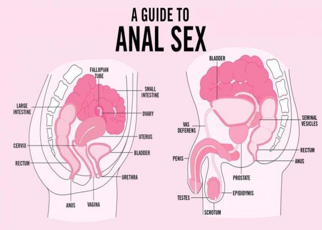 μαμά πρωκτικό σεξ φωτογραφίεςκορίτσια NUD